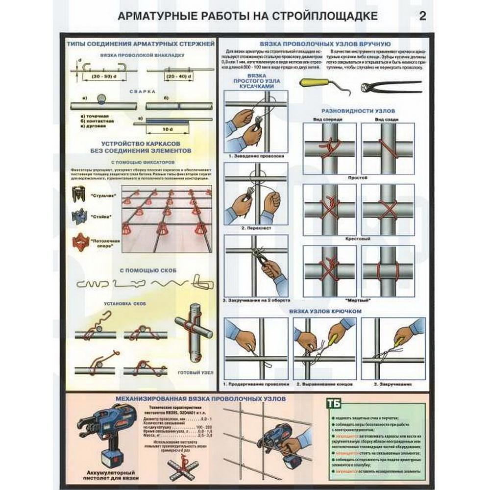 Техника безопасности при бетонных работах на строительной площадке кто контролирует пассажирские перевозки автомобильным транспортом