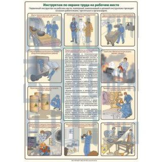 Инструктаж по охране труда на рабочем месте