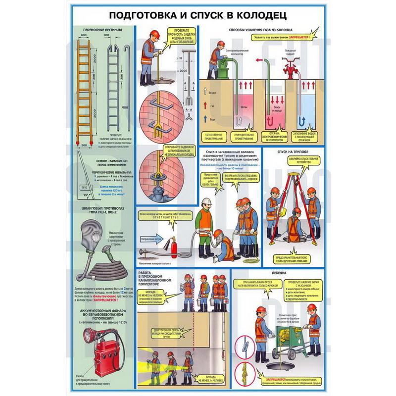 1_bezopasnost-rabot-na-ob-ektah-vodosnabzhenija-i-kanalizacii