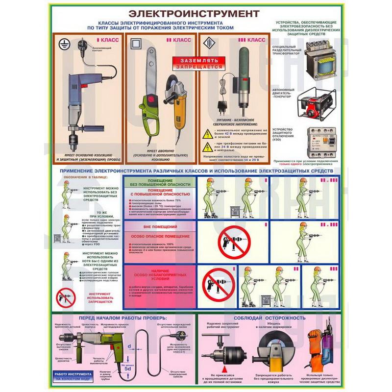 1_elektro-instrument-elektrobezopasnost