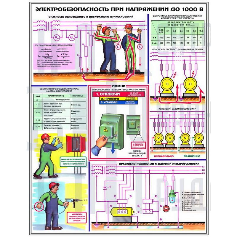 2_elektro-instrument-elektrobezopasnost