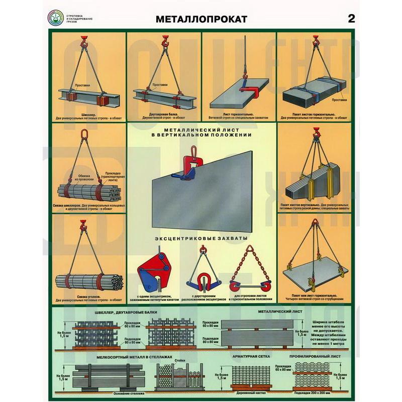 2_stropovka-i-skladirovanie-gruzov